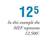 maximum-elevation-figure