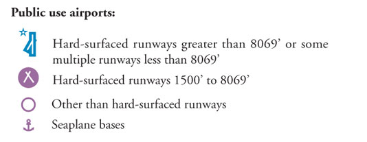 types-of-airports